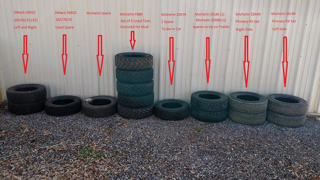 Tires - Edited.jpg